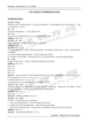 司法考试民诉与仲裁制度重点法条.doc
