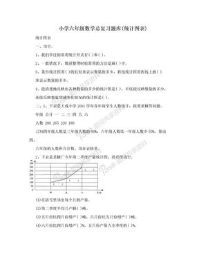 小学六年级数学总复习题库(统计图表).doc