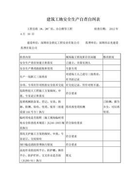 建筑工地安全生产自查自纠表.doc