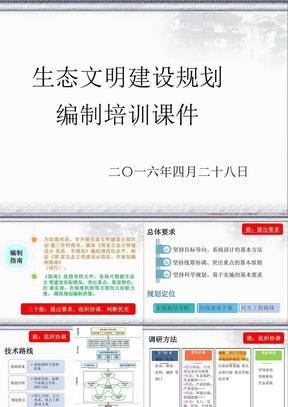 国家生态文明建设规划编制指南课件.pptx