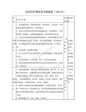 急诊科护理质量考核标准.doc