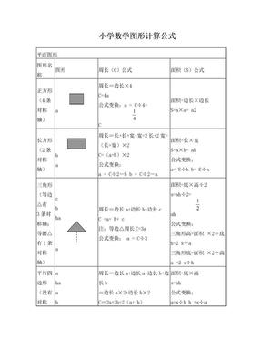 小学数学阶段所有的图形计算公式概念大全2017年版.doc