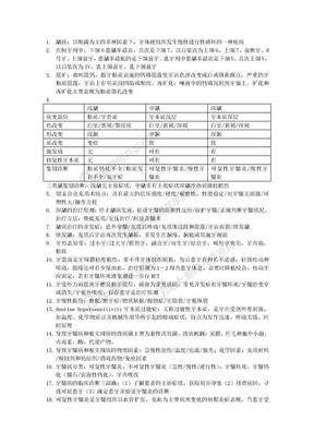 牙体牙髓病学 复习资料.doc