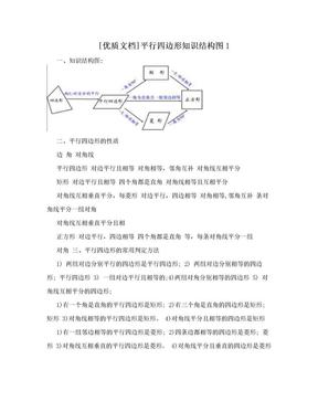 [优质文档]平行四边形知识结构图1.doc
