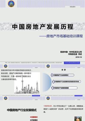 中国房地产发展历程.ppt