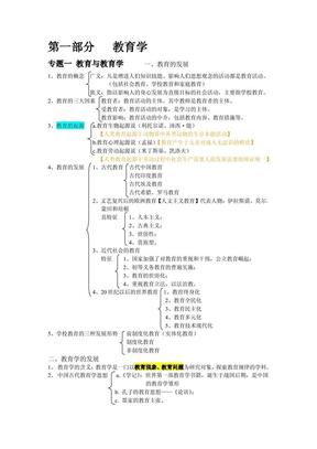 教师招聘考试复习资料.pdf
