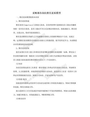 采购部各岗位胜任素质模型.doc