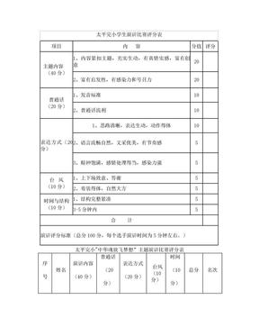 太平完小学生演讲比赛评分表.doc