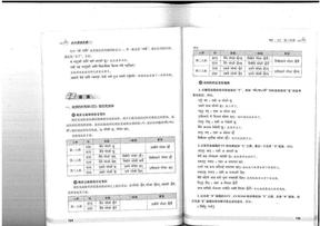 基础尼泊尔语第一册126-182.pdf