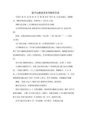 徒手心肺复苏术考核评分表.doc