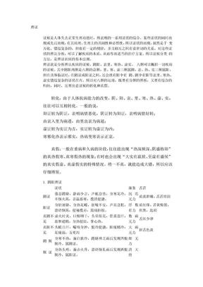 中医辨证方法.doc