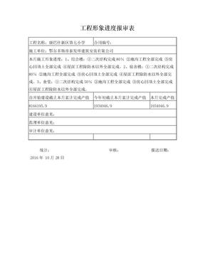 工程形象进度报审表.doc