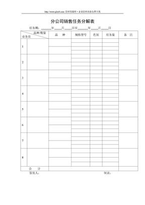 分公司销售任务分解表.doc