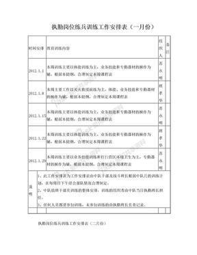 特勤一中队全年月训练计划表.doc