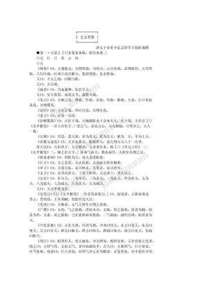 001《艺文类聚》(唐) 欧阳询撰.doc
