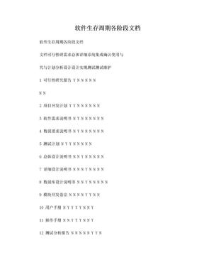 软件开发各阶段文档.doc