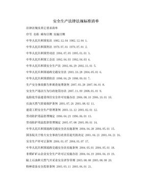 安全生产法律法规标准清单.doc