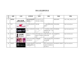 国内女装品牌资料表.doc