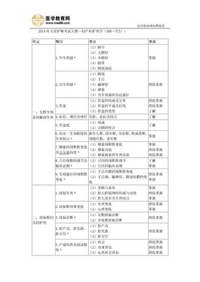 2014年主管护师考试大纲—妇产科护理学.doc