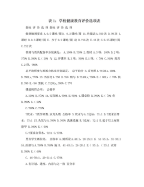表1:学校健康教育评价选项表.doc