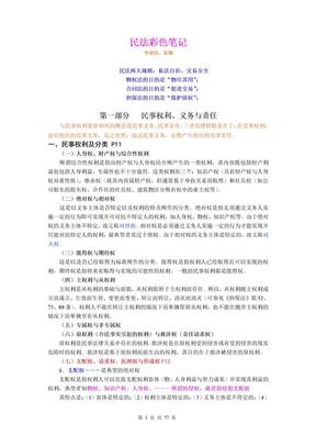 民法彩色笔记-李建伟.doc