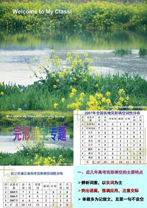 2008浙江省高考英语完型填空专题辅导教学课件.ppt