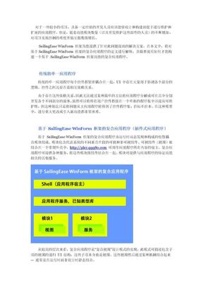 使用 SailingEase WinForm 框架构建复合式应用程序(插件式应用程序).doc