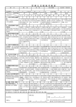 管理人员绩效考核表.doc