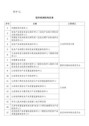 软件评测机构(29).doc