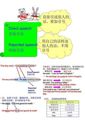 直接引语变间接引语复习课件.ppt