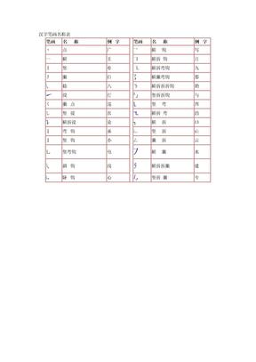 汉字笔画名称表.doc