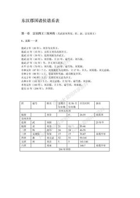 东汉郡国诸侯谱系表.doc