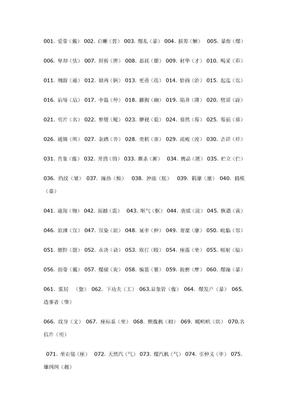 2011高考语文复习基础知识(高中_全).doc