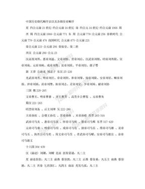 中国历史朝代顺序表以及各朝皇帝顺序.doc