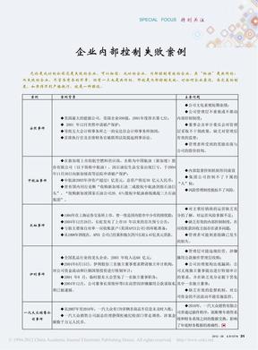 企业内部控制失败案例.pdf