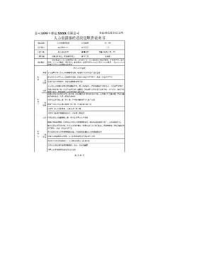 人力资源部经理岗位职责说明书.doc