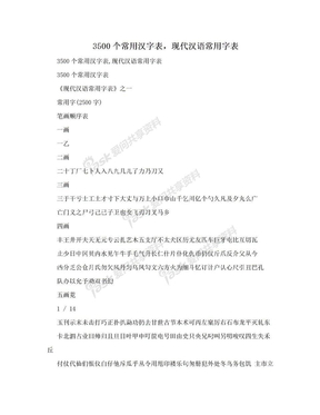 3500个常用汉字表,现代汉语常用字表.doc