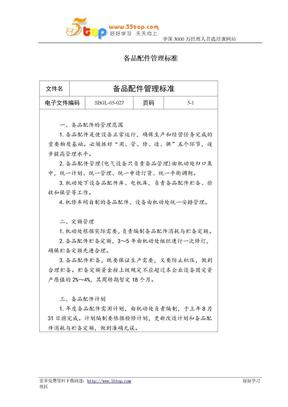备品配件管理标准规范.doc