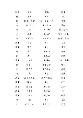 日语单词表.doc