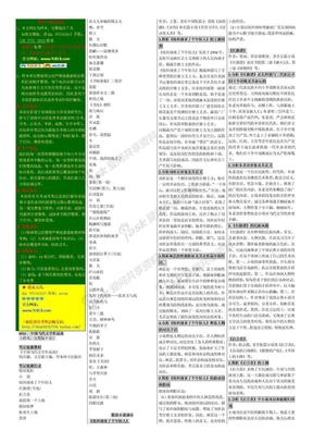 自考笔记 自考小抄 自考串讲 ㊣ 00531 中国当代文学作品选(样本,完整版7页).doc