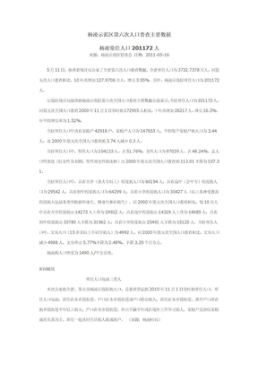 2711-陕西省杨凌示范区第六次人口普查主要数据.doc