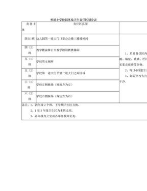 学校环境卫生责任区划分表.doc