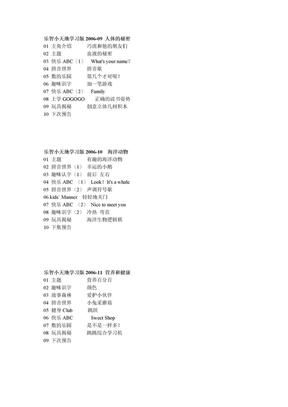 巧虎乐智小天地学习版(5-6岁)2006.9-2007.8