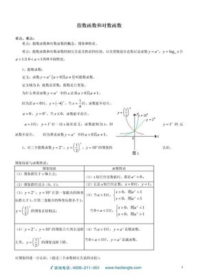 对数指数函数公式全集.doc