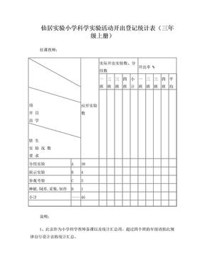 小学科学3-6年级实验统计表.doc