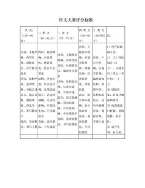 作文大赛评分标准.doc