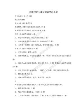 刘腰村党支部征求意见汇总表.doc