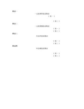 财务管理 年金现值 年金终值,一元复利现值,一元复利终值 四个系数表.doc