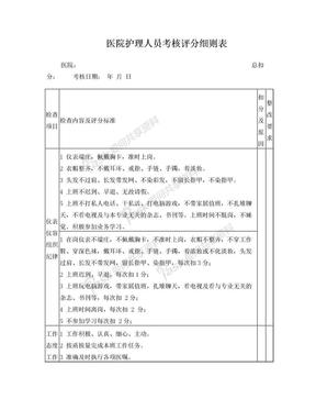 门诊部护理人员考核评分细则表修改版.doc