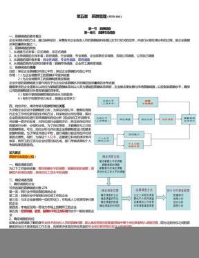 薪酬管理重点笔记-人力资源管理师二级考试.doc